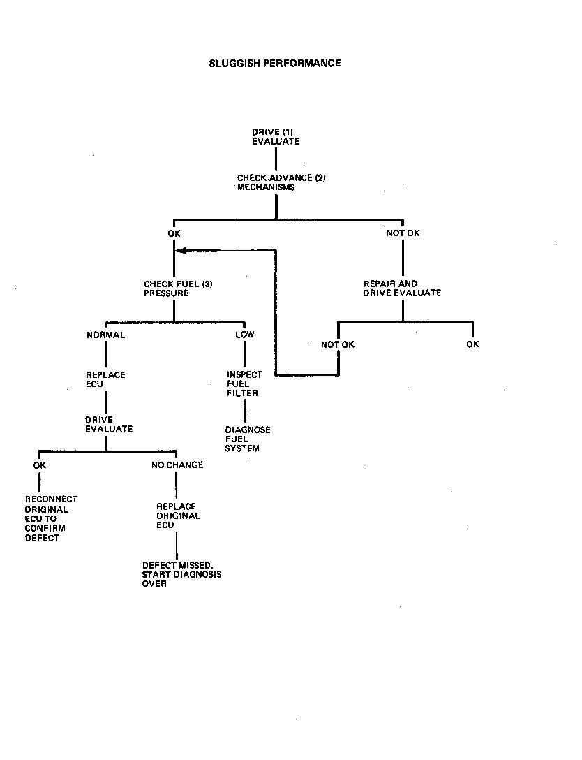 in addition Mwirechev Wd further  besides Chevroleteldoradoowd Toc also . on 1956 cadillac deville wiring diagram