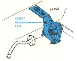 Right of Steering Column